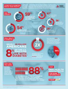 Colgate Infographic Dec_General Market (2)