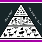 #Paleo – What Is It and Why Should You Try It
