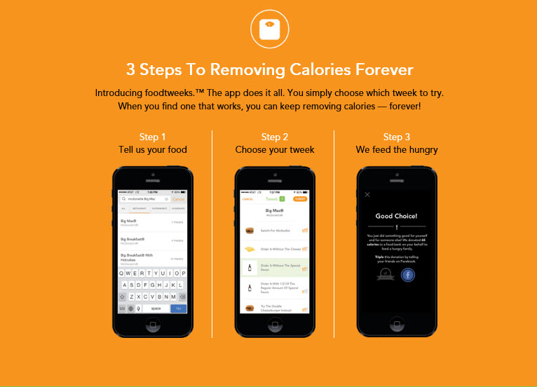 3Steps to Removing Calories