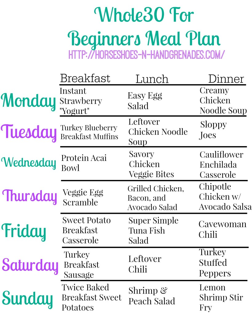 Whole30 For Beginners - Weekly Meal Plan ⋆ Horseshoes ...