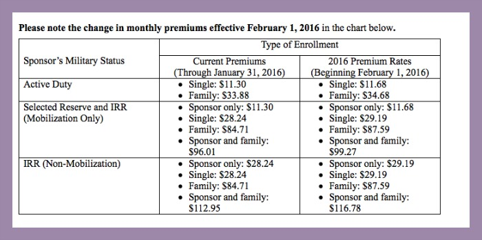 MetLife TDP 2016 Premium Changes Chart