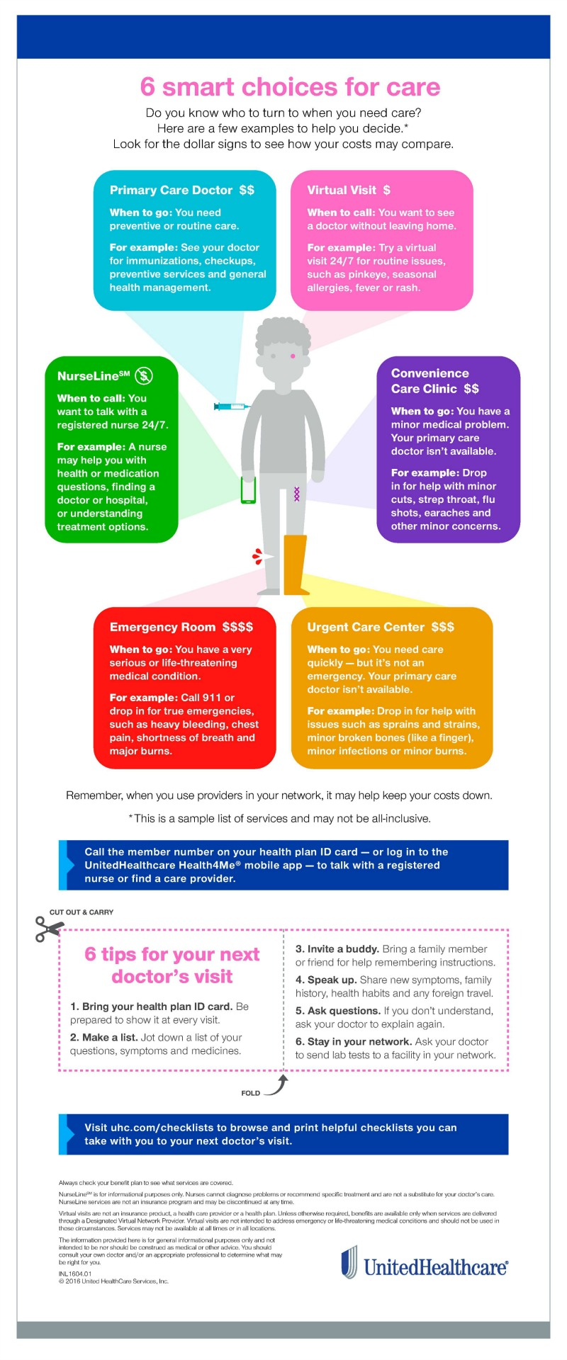 United Healthcare - 6 Smart Choices for Care