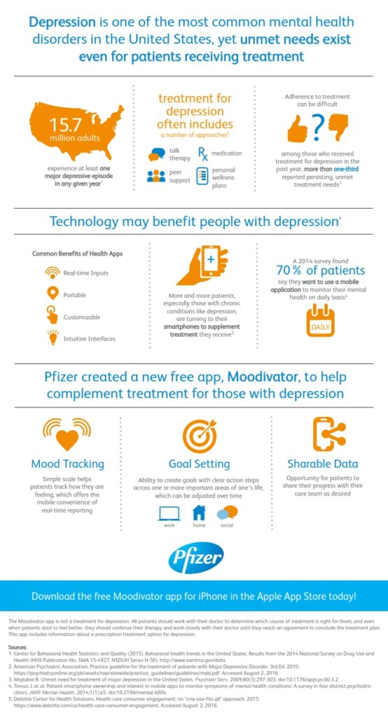 final_moodivator-infographic_9-8-16_001