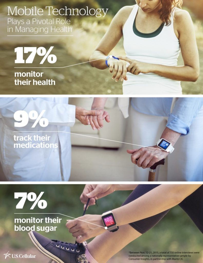 uscc-wearable-tech-infographic-v2