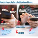 Things to Know Before Selling Your Mobile Device