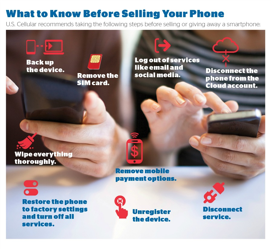 USC_Selling-Your-Phone_12-16