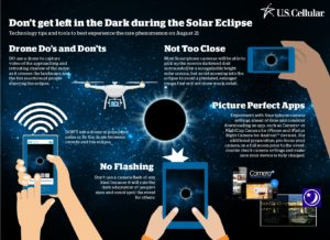 How to Photograph A Total Solar Eclipse